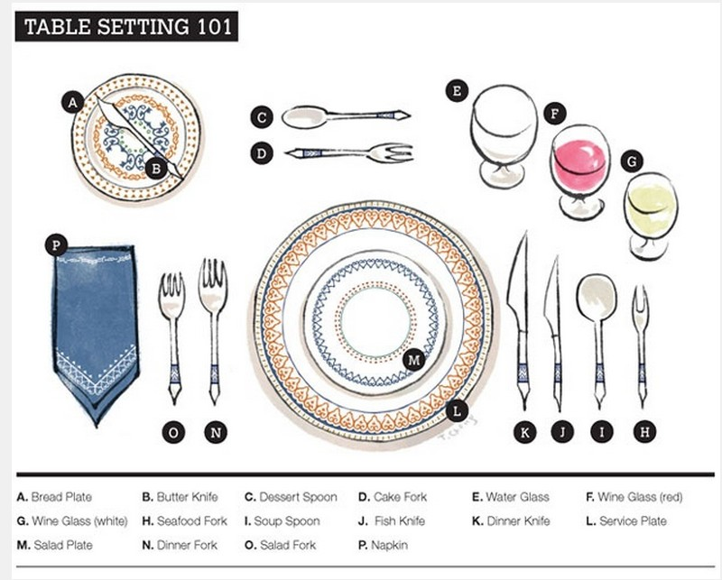... Proper Dinner Table. ScreenHunter_144 Nov. 20 21.21  sc 1 st  Loris Decoration & fine dining table set up \u2013 Loris Decoration